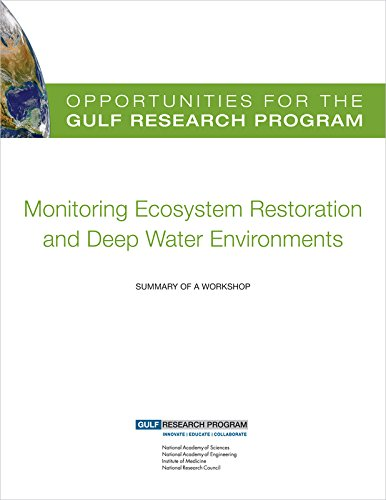 Opportunities for the Gulf Research Program: Monitoring Ecosystem Restoration and Deep Water Environments : Summary of a Workshop